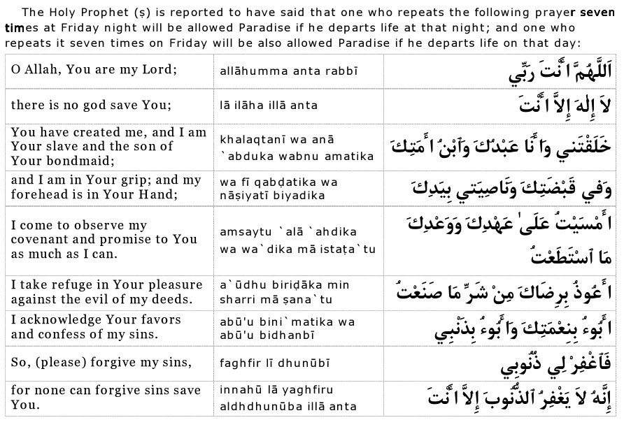 shia namaz in english pdf