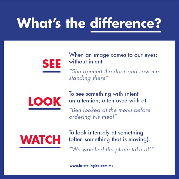 Bristol Ingles On Twitter What S The Difference See Look Watch