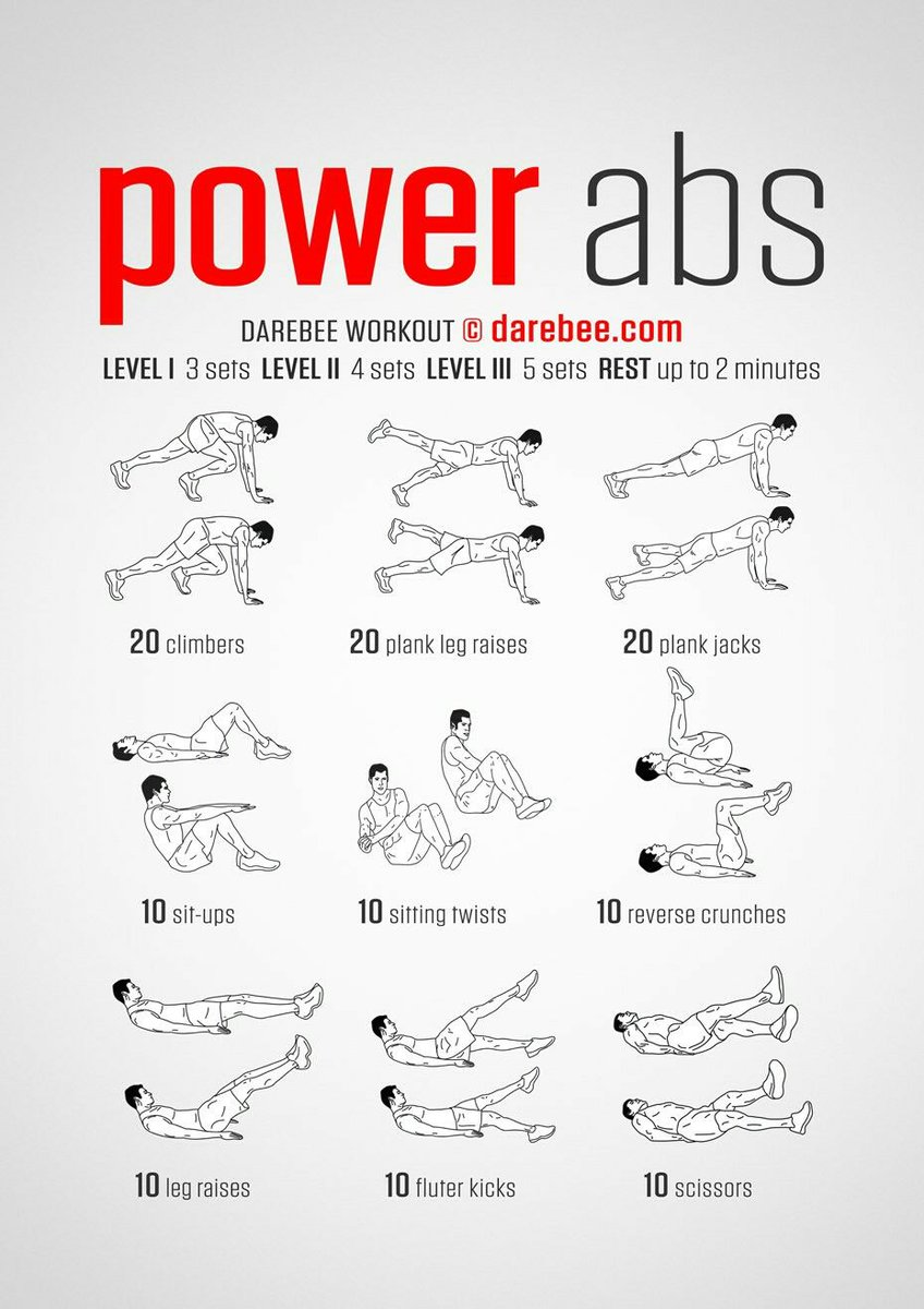 Darebee On Twitter Quot Workout O The Day Power Abs Https