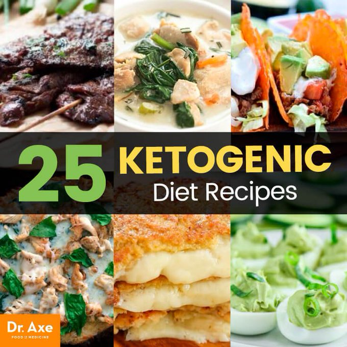 Blast Fat Fast with These 'Keto' Recipes
