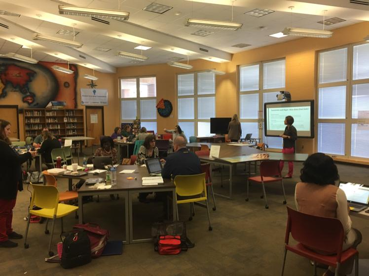 Rock Hill Schools On Twitter District Middle School Science Plc