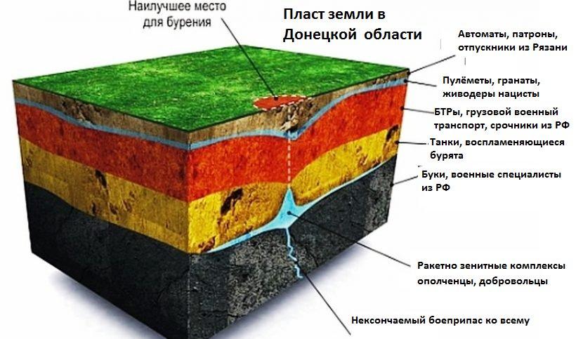 В жилом доме оккупированного Харцызска прогремел взрыв, есть погибшие - Цензор.НЕТ 7545