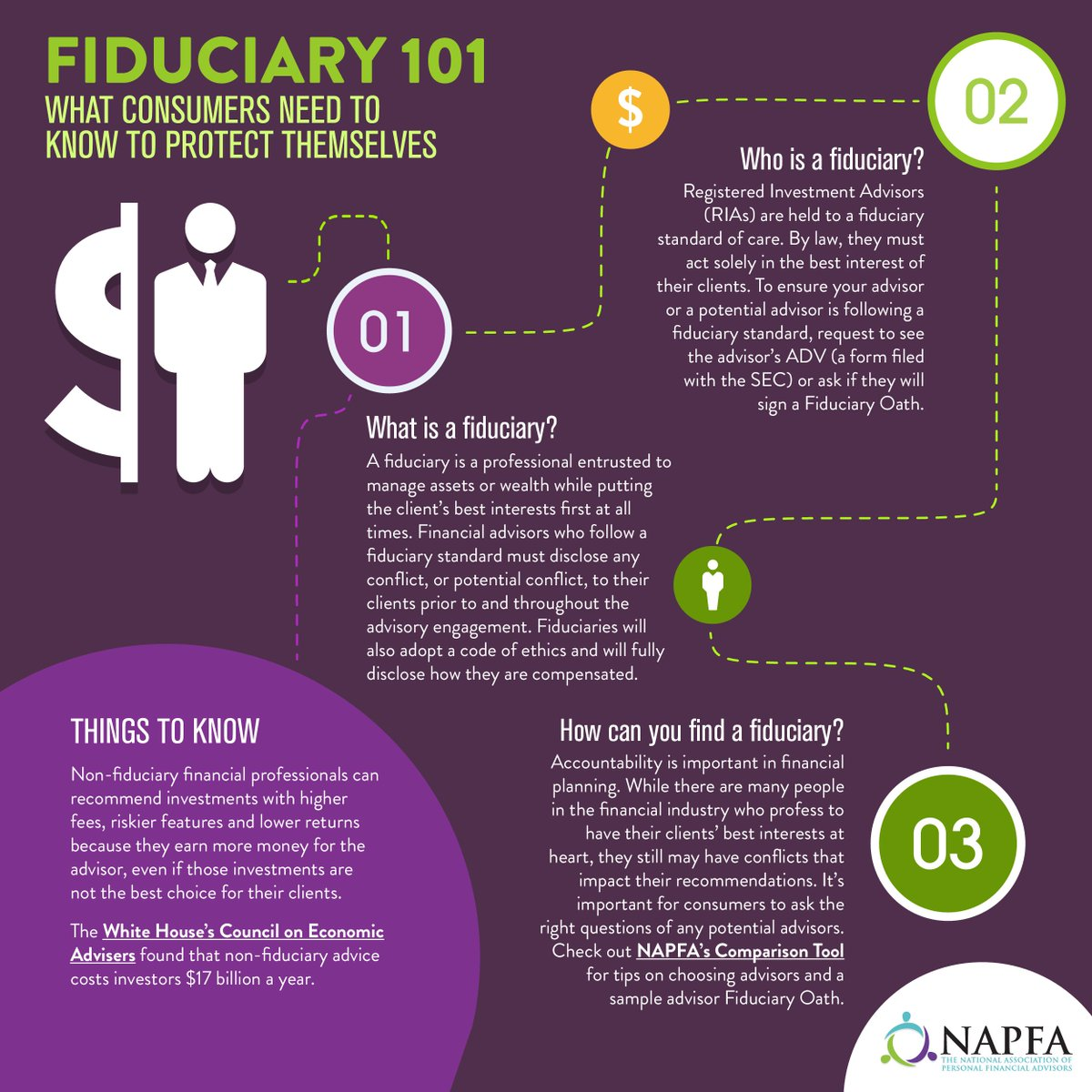 "This infographic from NAPFA helps explain the term ""Fiduciary"" - please share! #Fiduciary #Advisors https://t.co/Ms4X0jMBDl"
