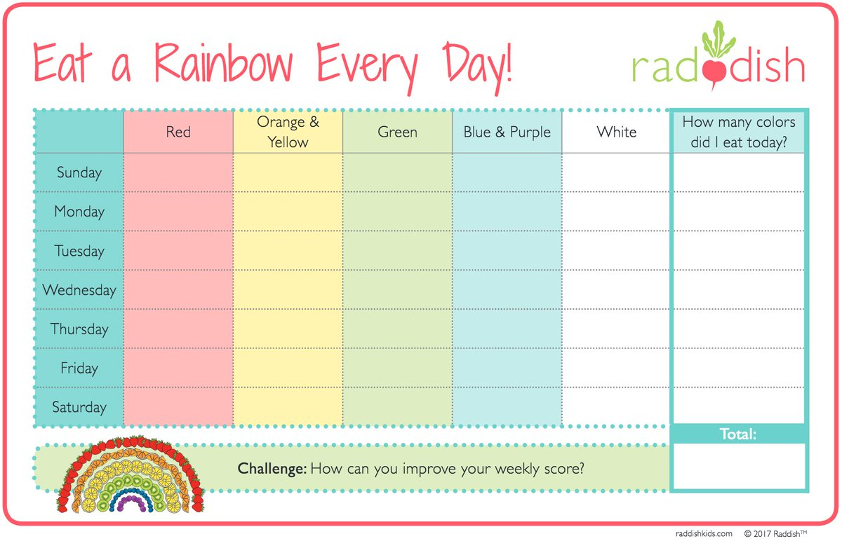 This is a picture of Refreshing Printable Rainbow Food Chart