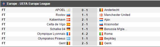 Hasil leg pertama 16 besar Liga Europa