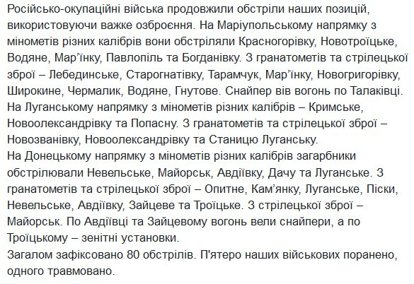 80 attacks on Ukrainian positions yesterday