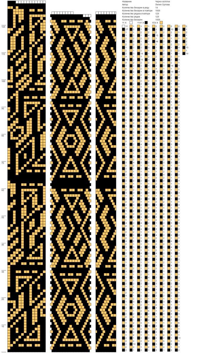 Схемы вязания для мальчиков 2 лет
