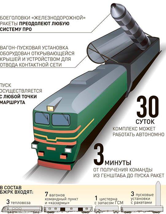 سر القطارات النووية السوفيتية التي ستعود إلى الحياة (فيديو+ صور) C6iWZzRVoAIJhhZ