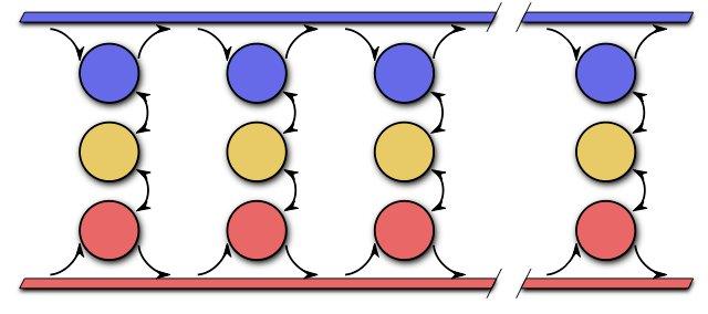 Elementarteilchenphysik: Von den Grundlagen