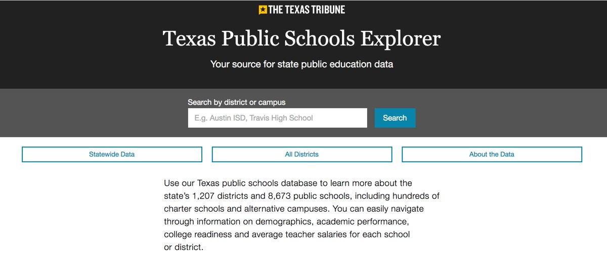 Texas Tribune On Twitter Check Out Graduation Rates Test Scores
