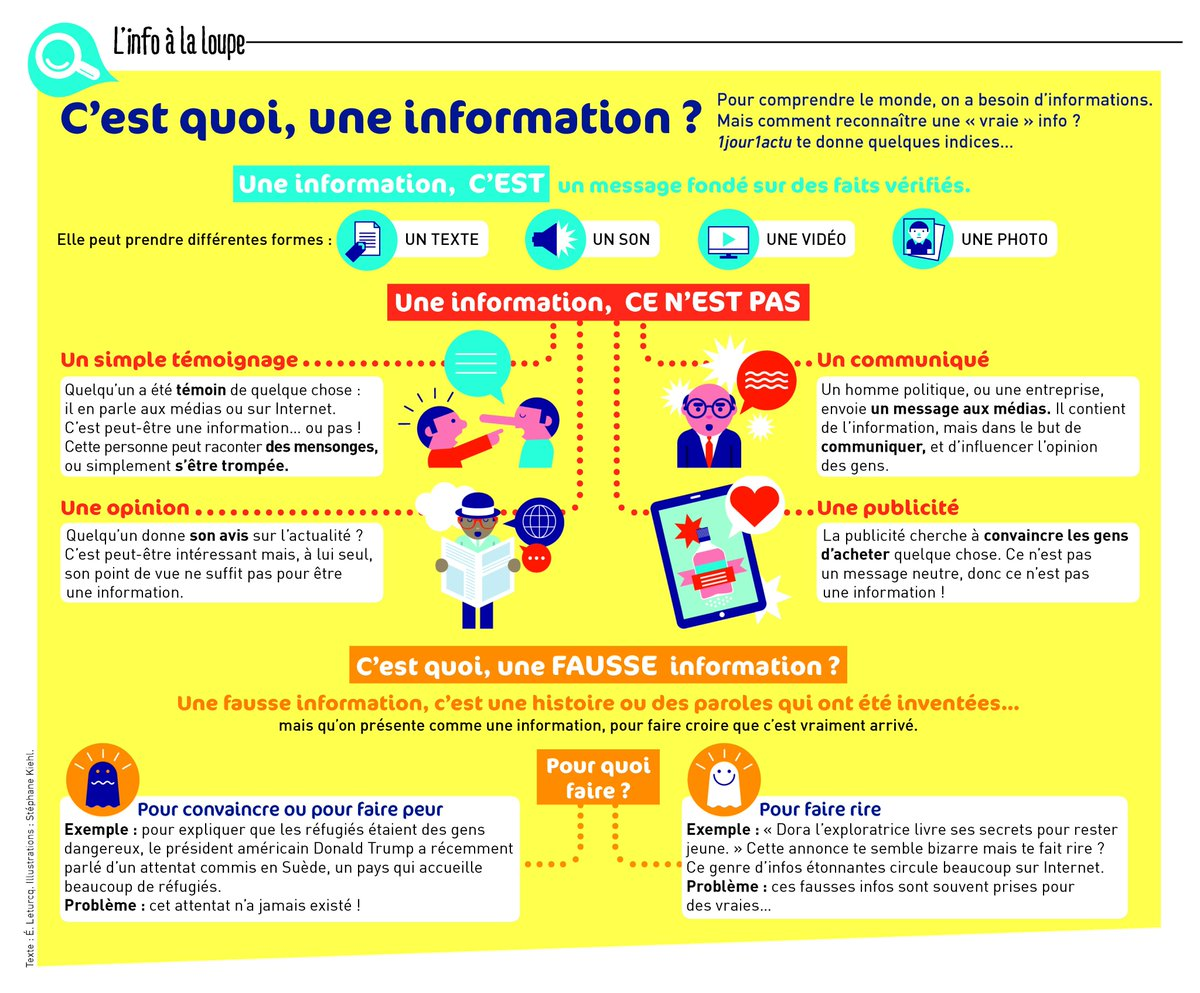 infographiste information