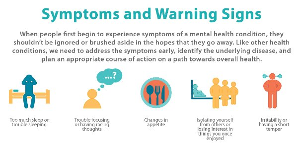Do you know the symptoms and warning signs of a mental health condition? RT so others can act #B4Stage4 https://t.co/kKV8imxabL