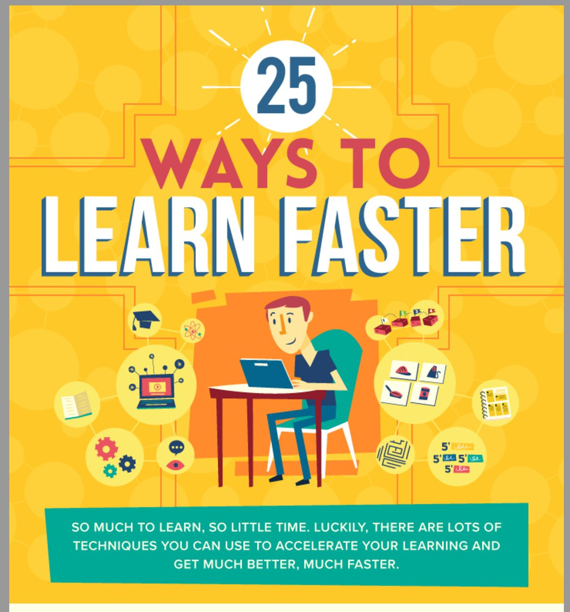 How to learn how to learn things
