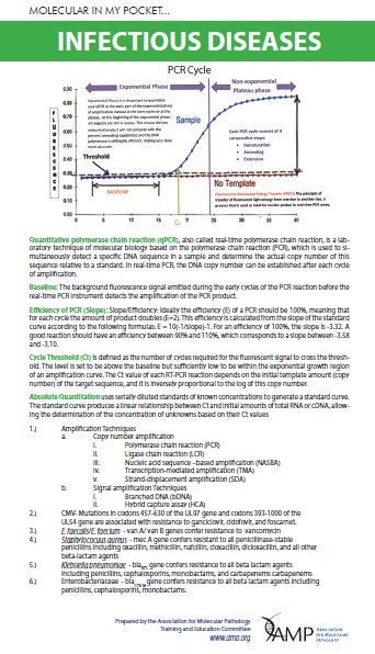 download Pharmacokinetics