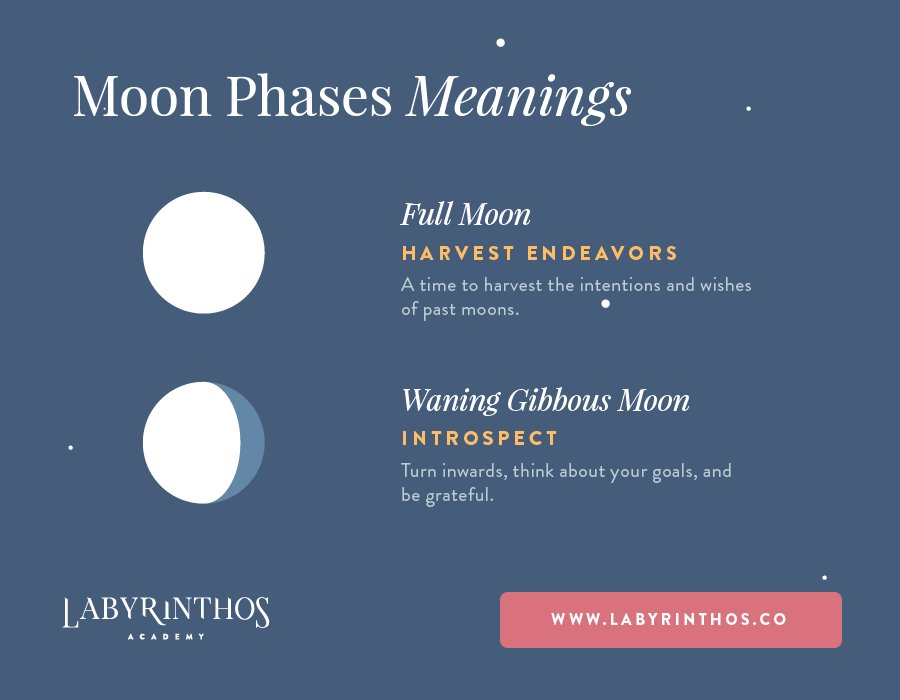 what does a red moon cycle mean - photo #12
