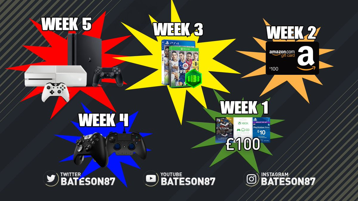 RT/Follow to be in with a chance to win one of these prizes every week :)