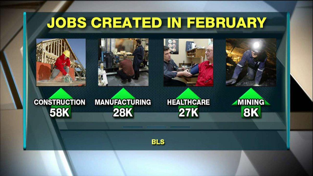 Jobs created in February.