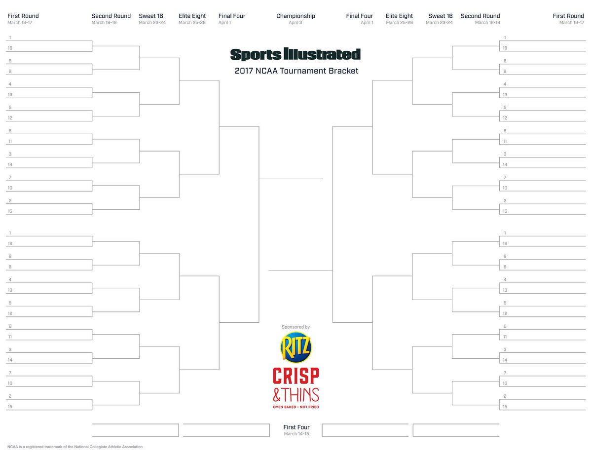 Sports Illustrated On Twitter Blank Printable Bracket Now Filled In With All The Teams Later Today Tco JqVqFYsmKt