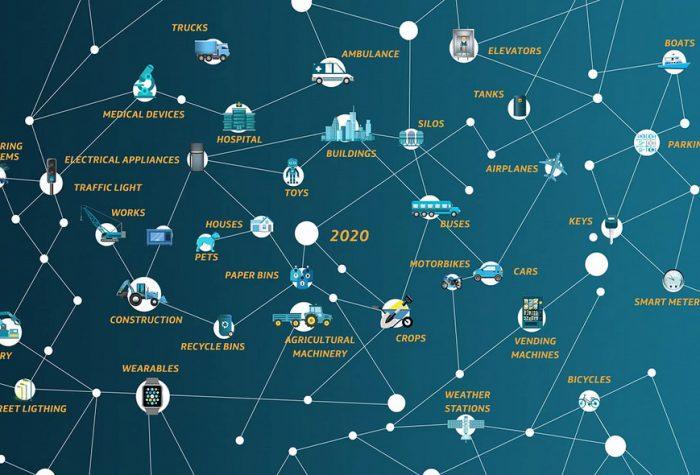 Five Ways IoT is Driving Digital Transformation