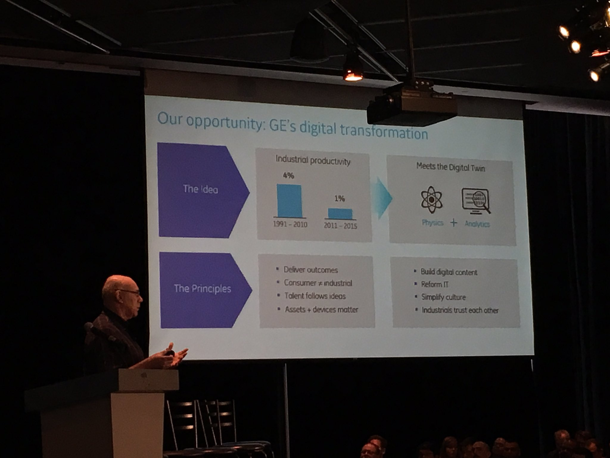 """Harel Kodesh @Predix CTO says """"something is stuck"""" in industrial productivity, @GE_Digital is trying to unstick it. #connectedthings2017 https://t.co/J3tABxArx6"""