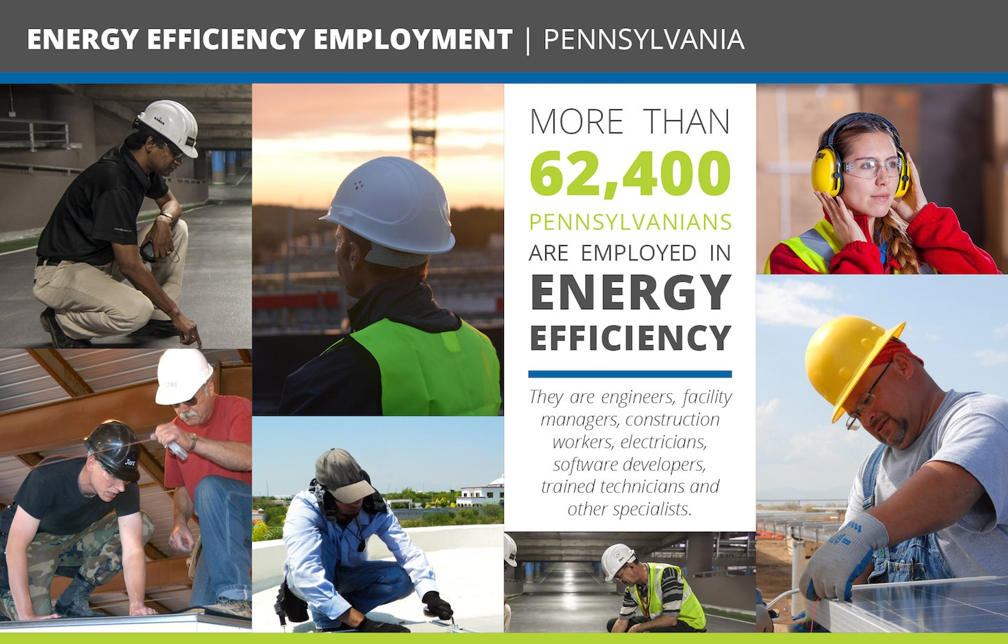Pennsylvania's #energyefficiency program – #Act 129 – saves customers money & supports 62K+ good, family-wage jobs that can't be outsourced. https://t.co/9Y0lVY0j4D