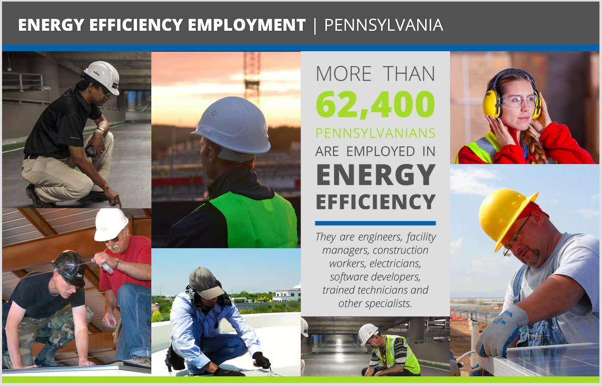 #EnergyEfficiency creates & supports local jobs in PA's #cleanenergy economy. TY for learning about EE w/ @SMACNAWPA today @SenElderVogelJr! https://t.co/iQD7PO8r1G