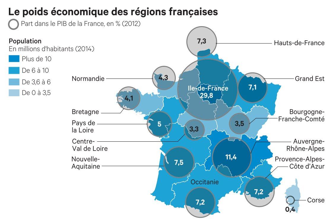 Dans @LesEchos, l&#39;audit de la France : le poids économique des #régions françaises  #économique #collterr #Occitanie <br>http://pic.twitter.com/XcBeCbNXIC