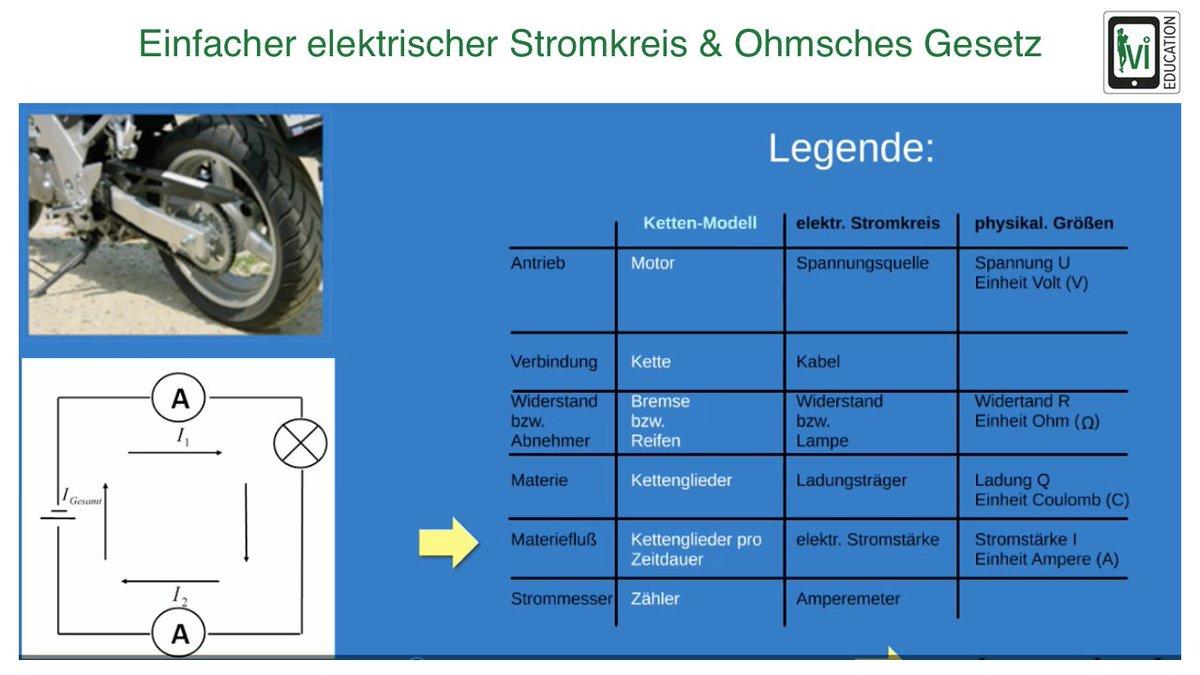Wunderbar Elektrische Stromkreise Für Den Hausgebrauch Fotos ...