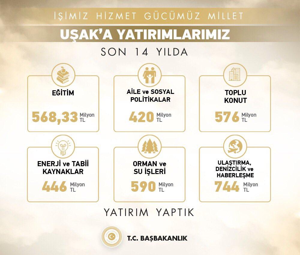 '14 yılda yatırımlarımızla Uşak'ın çehresini değiştirdik. İstikrar sür...