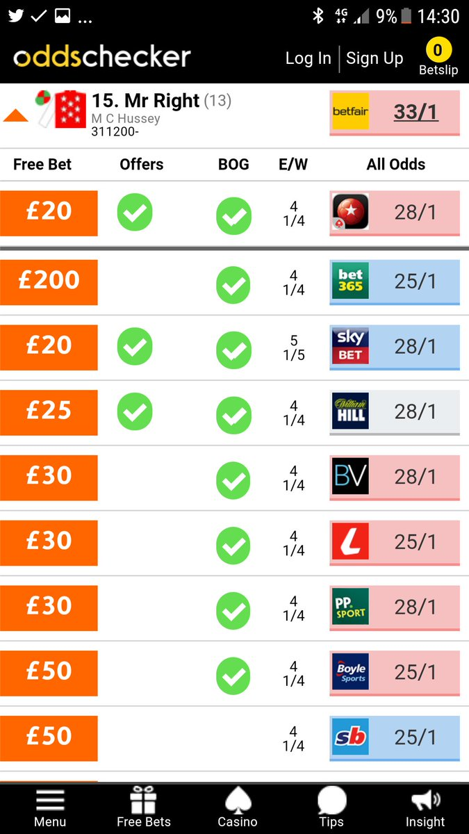 Matched betting betfair sportsbook how to make money on sports betting