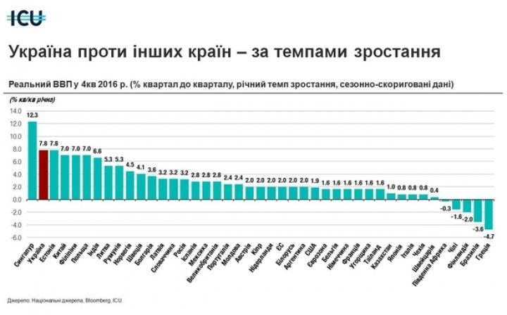 Политически стабильная и экономически сильная Украина – это самый большой кошмар для Кремля, - Елисеев - Цензор.НЕТ 7142