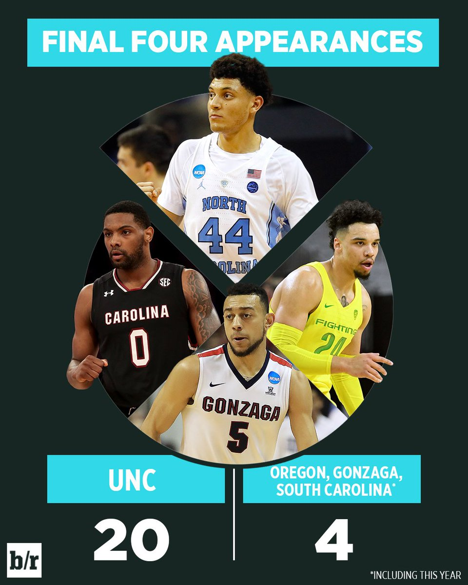 UNC has been here before. https://t.co/DmO6WzRtF3