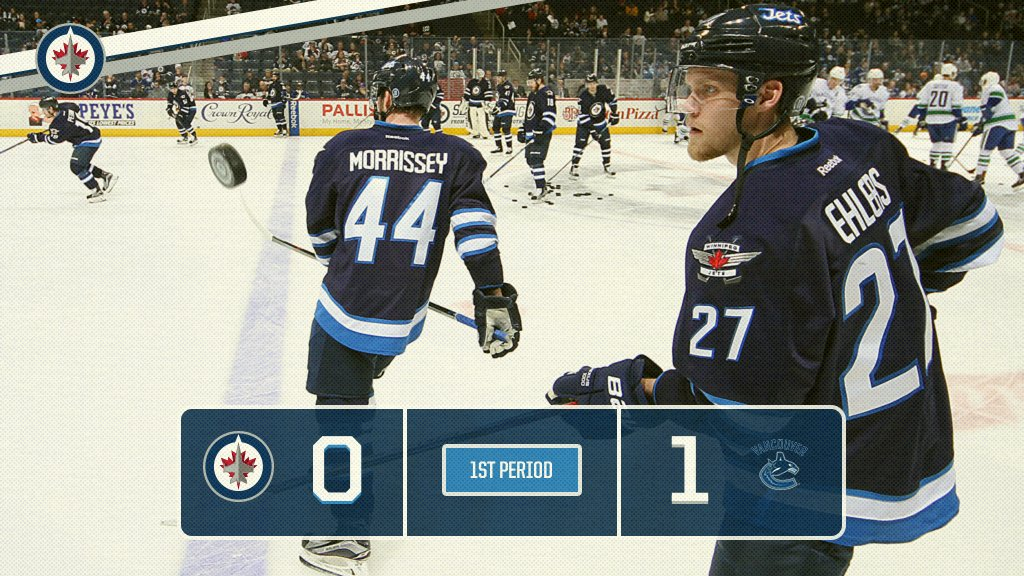 #NHLJets trail Vancouver 1-0 after 20 minutes. Shots on goal are 13-12...
