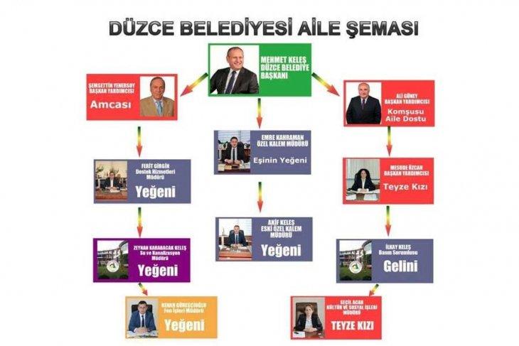 AKP tipi kalkınma modeli. Gayet başarılı bir sistem ama kabul ediniz h...