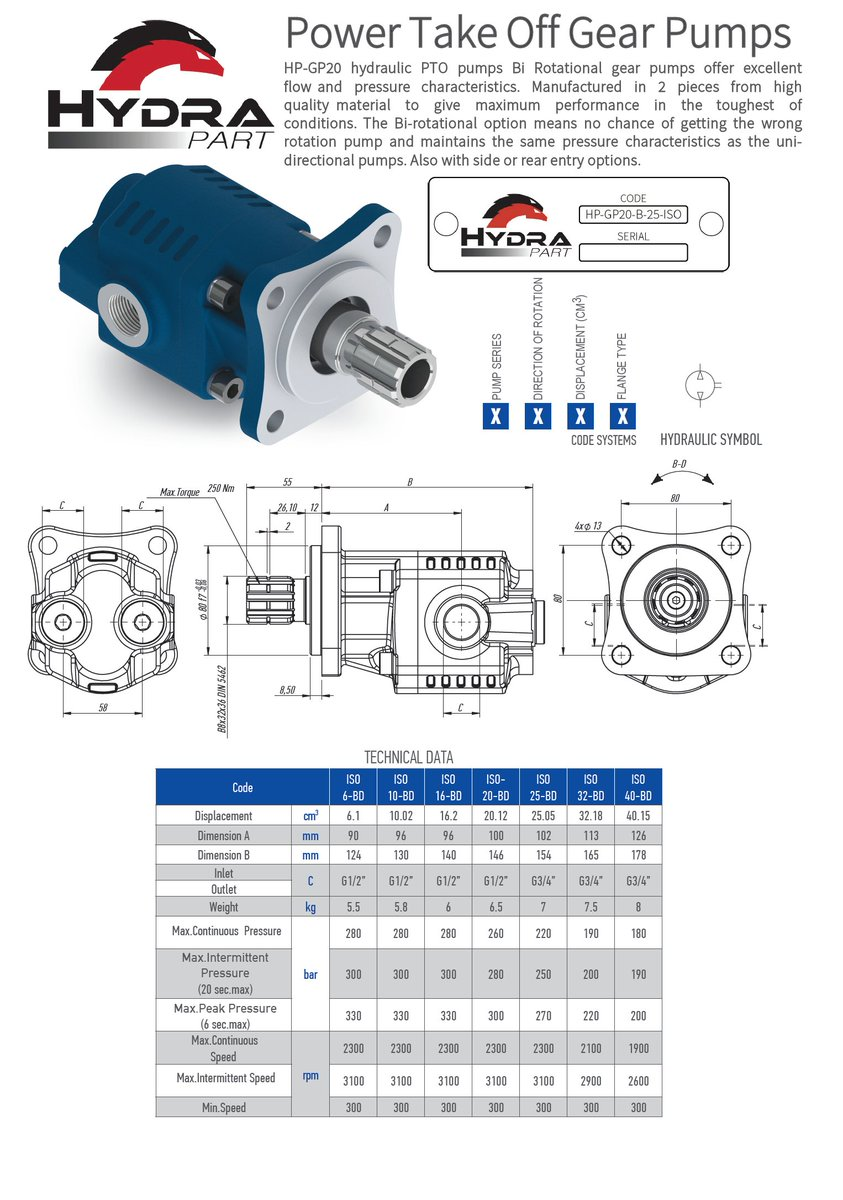 HYDRA-Part Power Take Off Gear Pumps in stock! Give us a call today with your requirements. 08447707969 #HydraPart #PTO #Pumps #GearPumps<br>http://pic.twitter.com/JI6WI7Nxe4