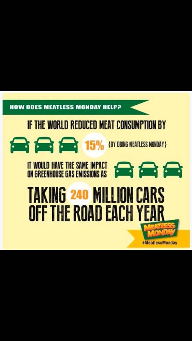 It's #MeatlessMonday! Avoid eating all meat today to reduce greenhouse...