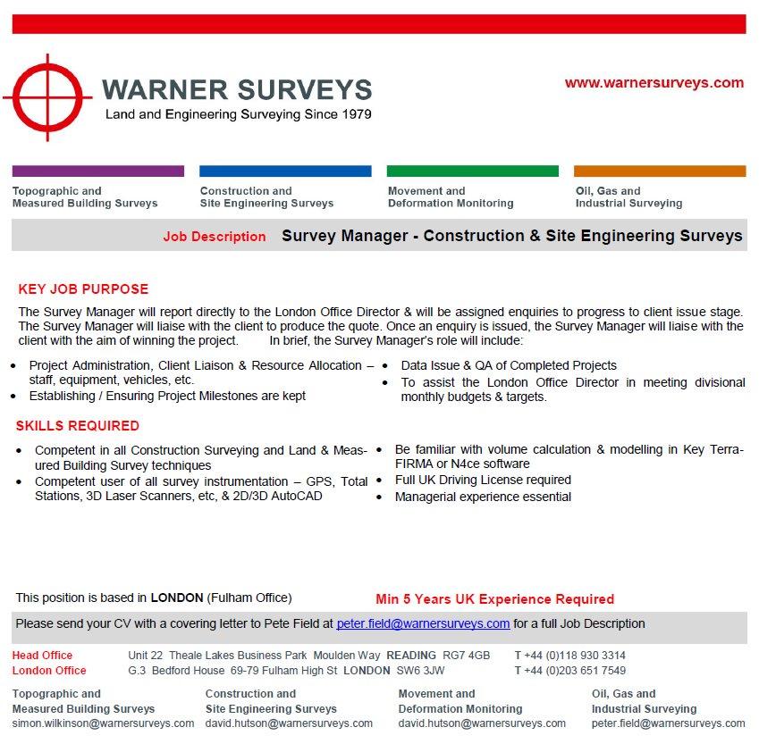 Warner Surveys on Twitter: