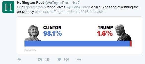 Pour ceux qui estiment que @dupontaignan ne fera pas plus de 5% a la #Presidentielle2017 je rappelle que #Trump été donné à 1,6% partout <br>http://pic.twitter.com/EEjTNr9xXk