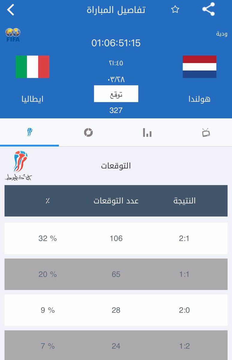 القمة تقترب 🔥🔥 .. اغلب التوقعات تذهب الى انتصار #ايطاليا على هولندا بنتيجة 2-1 ..