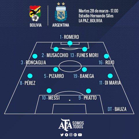 #Eliminatorias #Bauza en conferencia confirmó este equipo para enfrent...