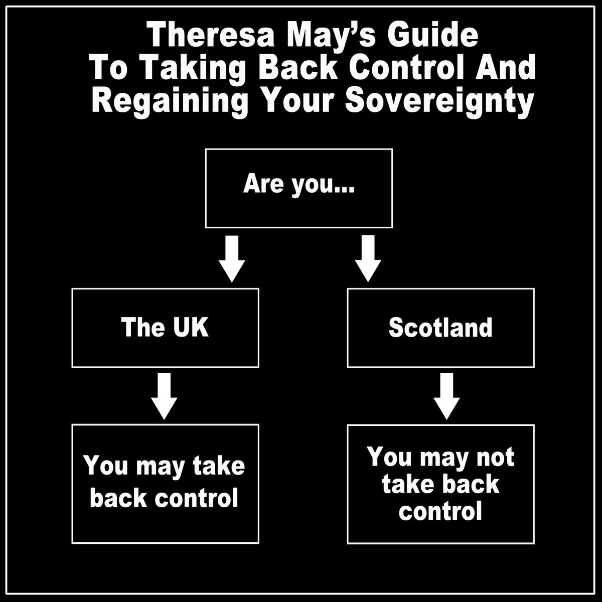 A reminder of Theresa May's guide to whether you should remain part of...