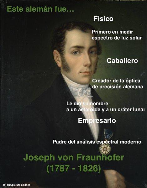 """Centro Alemán de Información para Latinoamérica on Twitter: """"Joseph v # Fraunhofer: 1º en medir espectro luz solar, 230 aniversario. Hoy, Inst. @ Fraunhofer forman punta de lanza investigación #CAInforma…  https://t.co/WglDQne98O"""""""