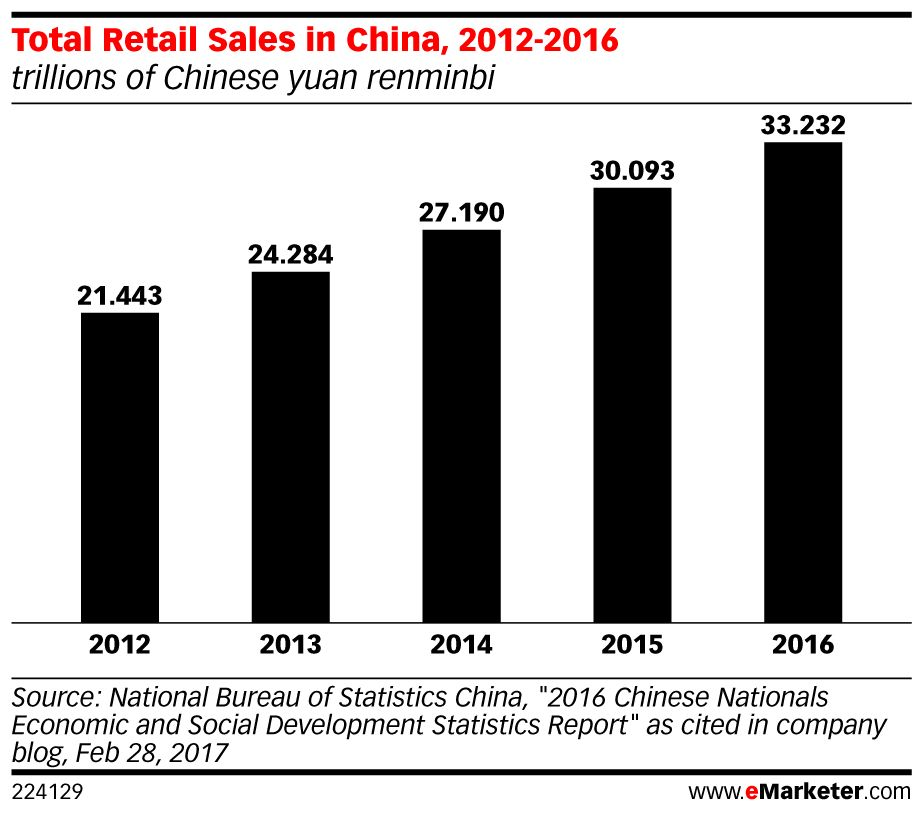 Luxury consumers in #China are buying more for themselves: https://t.co/vRo9STH6Oz https://t.co/vlif4Xg5ol