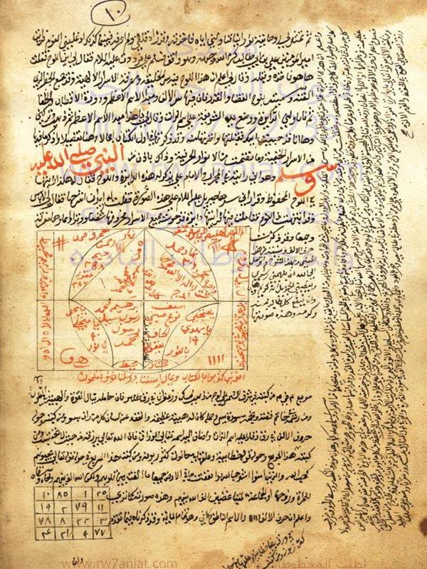 تحميل كتاب اينوخ باللغة العربية