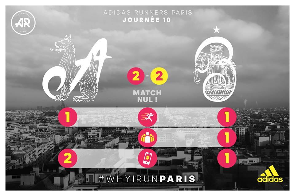 MERCI &amp; BRAVO les loups!!!  On s&#39;est bien battu &amp; le match nul nous donne une belle 6eme place! #happy #teamspirit #WhyIRunLesAbbesses<br>http://pic.twitter.com/tRLRHBSsVW