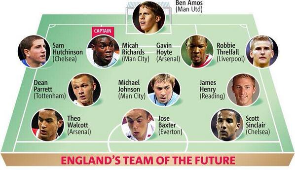 In 2007, the Daily Mail predicted that this would be the England team...