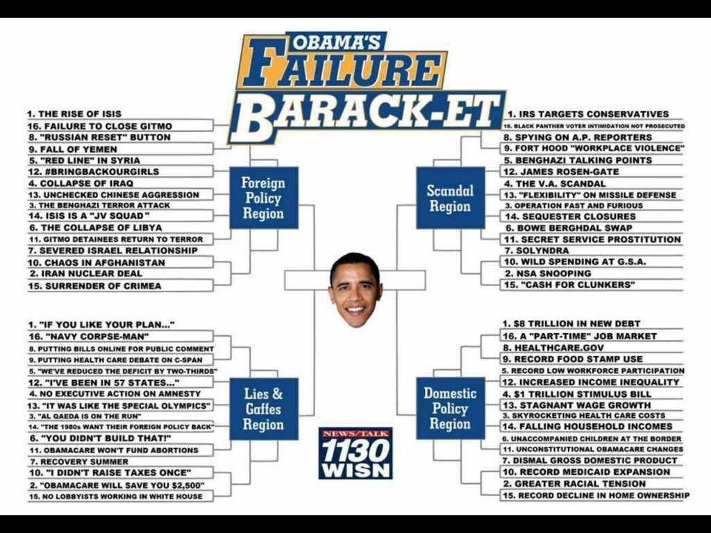 In honor of #MarchMadness , we have #Obama&#39;s #Failure #Barack-it. I&#39;ve got &quot;The Rise of #ISIS&quot; to go all the way. (Same with #Gonzaga.) #Zags<br>http://pic.twitter.com/deEoIqlDAl