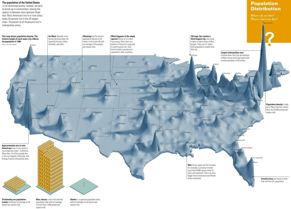 Simon Kuestenmacher On Twitter Beautiful Map Shows Population - Basic us map