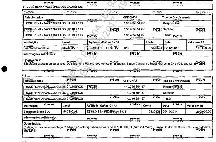 Relatório do COAF em inquérito no STF mostra que Renan Calheiros sacou R$ 300 mil em espécie - sendo R$ 200 mil após eleição de 2014