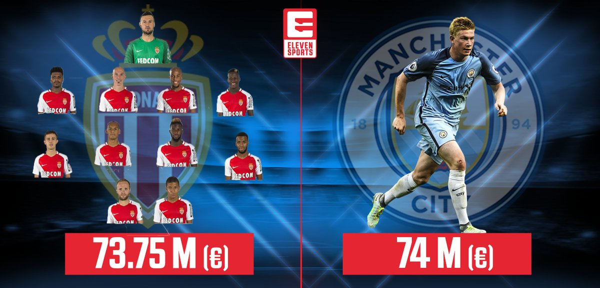 De Bruyne is the worst 80M€ player out there - Page 14 C7C774QWwAEp9P3